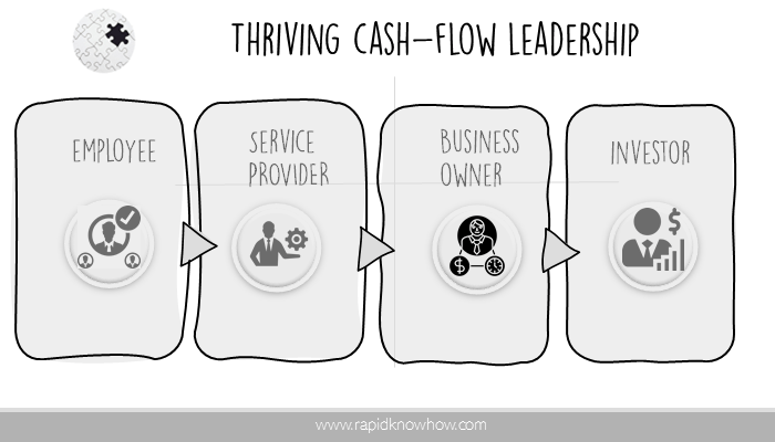 Taking Control of Your Cash-Flow