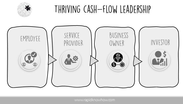 Thriving Cash-Flow Leadership