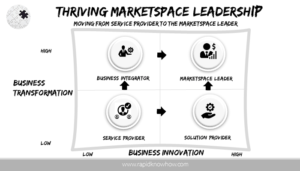 Thriving Leadership
